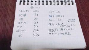 きょんちゃんのパンレシピ
